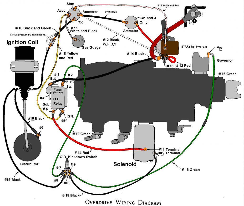 Overdrive wiring - Studebaker Drivers Club ForumStudebaker Drivers Club Forum